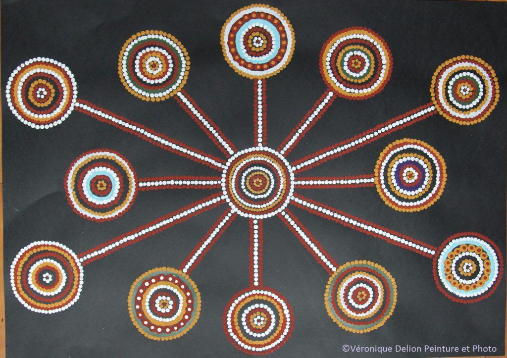 liens colorés aux ancetres